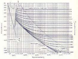 Hd wallpapers moody diagram 5pattern25 hd wallpapers moody diagram ccuart Gallery