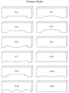 Cornice board shapes | For the Home | Cornice boards