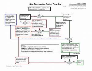 Diagram  Excel Swim Lane Diagram Template Editable