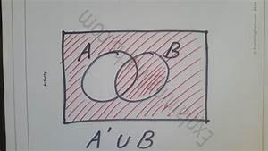 Learn How To Shade Venn Diagrams