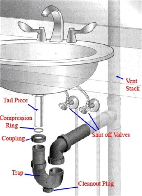 Aquasource Pedestal Sink Dimensions by How To Install A Pedestal Sink