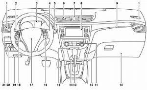 Manuel D Utilisation Nissan Qashqai 2018 : nissan qashqai tableau de bord commandes et instruments manuel du conducteur nissan qashqai ~ Nature-et-papiers.com Idées de Décoration