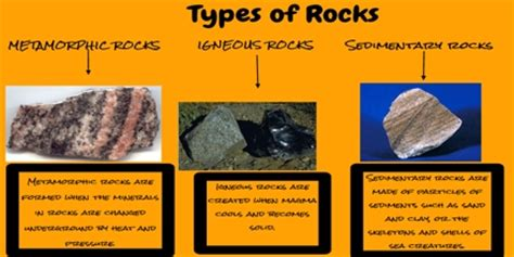 types  rocks assignment point