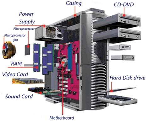 Computer Parts Basic Desktop