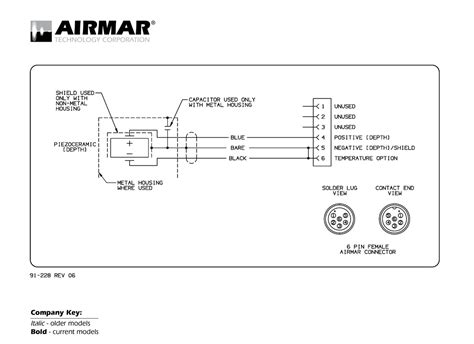 airmar p79 wiring diagram 25 wiring diagram images