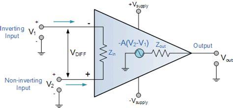 Operational Amplifier Basics Amp Tutorial