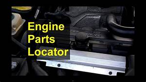 How To Find Parts Under The Hood  Volvo 850  S70  V70  Etc  Engine Compartment Parts Locator
