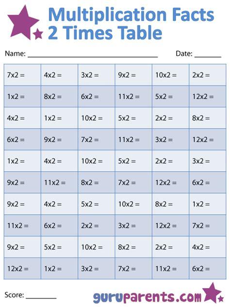 multiplication facts worksheets guruparents