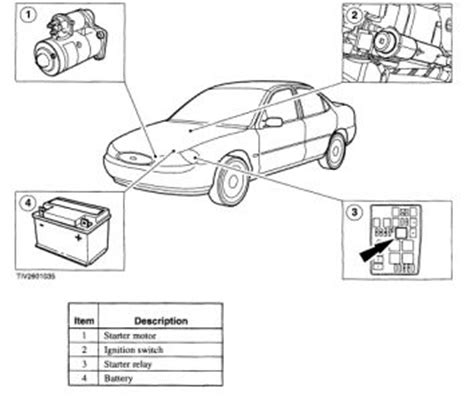 Ford Contour Where Starter Located How