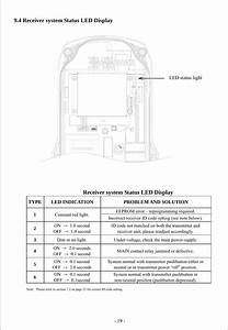 Fomotech Alpha600series Remote Control User Manual