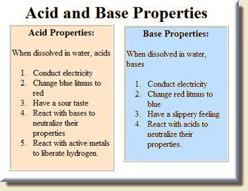 Sol Ps2  Properties Of Matter Standards
