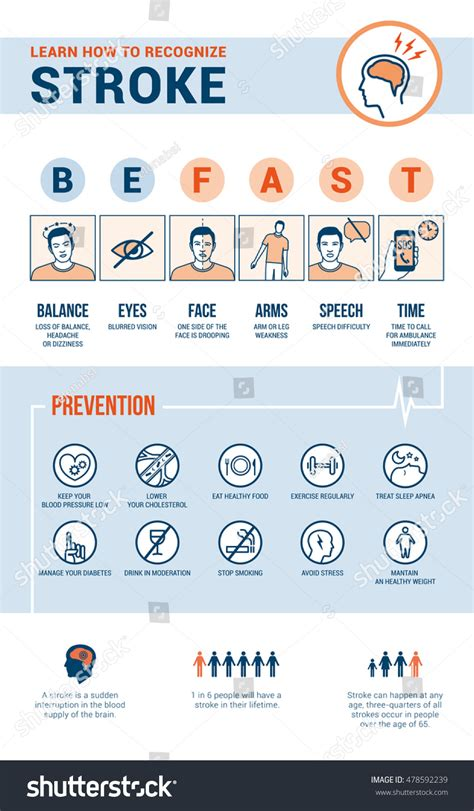 Stroke Emergency Awareness Recognition Signs Prevention. Charcoal Murals. Psychology Banners. Beige Logo. Wedding Planner Banners. Wall Decals Stickers Vinyl. Stormtrooper Decals. Brik Murals. Fairy Garden Wall Murals
