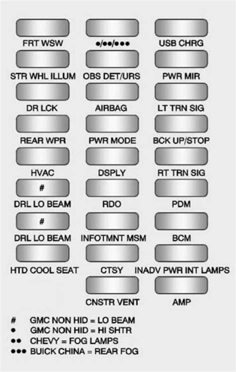 Chevrolet Traverse Fuse Box Diagram Carknowledge