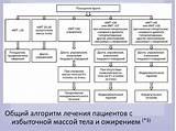 Диабет 2 типа лечение группа бигуанидов