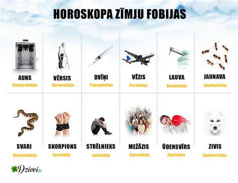 dzivei.lv - Fobiju horoskops. Kādas neracionālas bailes raksturīgas katrai zodiaka zīmei ...
