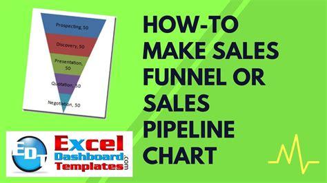 sales funnel  sales pipeline chart  excel
