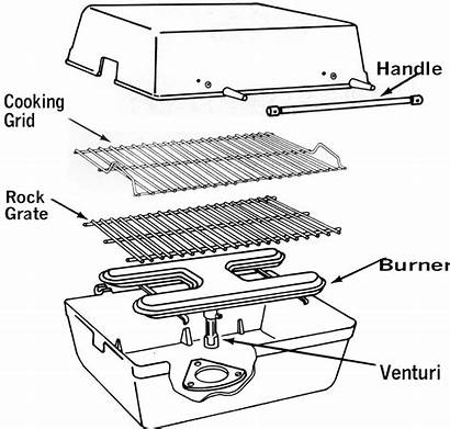 Grillmaster Grills Grill Sunbeam Parts Gas Replacement