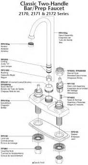 troubleshooting moen kitchen faucets plumbingwarehouse com delta kitchen faucet parts for