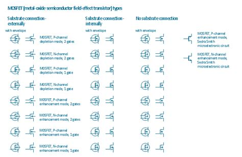 Electrical Drawing Symbols Vector