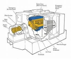 Stamford Generator Windings Wiring Diagram