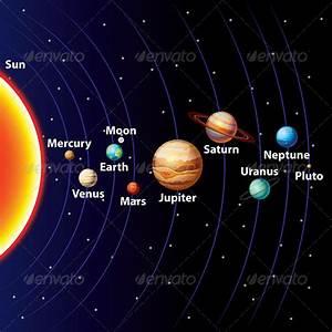 Free Printable Planets Solar System » Tinkytyler.org ...