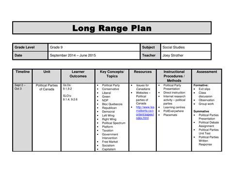 Authois kaisha listei anu nelissa anueisen. Image result for Ontario report card placemat   Lesson plan templates, How to plan, Lesson plan ...