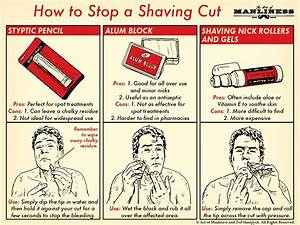 How To Treat A Shaving Cut