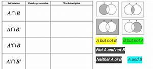 Describing Venn Diagrams Using Set Notation  U0026 Words  U2013 Geogebra