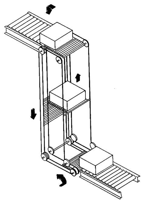 vertical conveyor system  warehousing  fulfillment