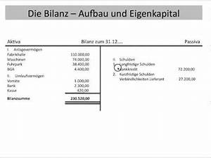 Bilanz Berechnen : finanzierungsarten eigenkapital vs fremdkapital bila doovi ~ Themetempest.com Abrechnung