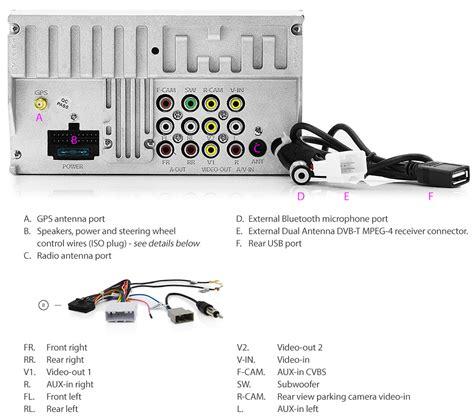 Car Gps Dvd Player Nissan Pathfinder Juke Navara Stereo