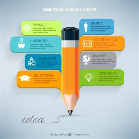 templates educacion business education infographic vector free download