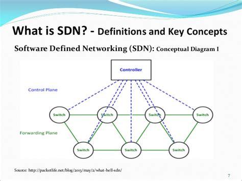 sdn  cost savings presented   dgi