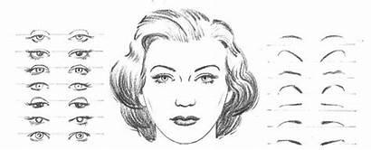 Ojos Occhi Dibujar Como Tipi Tipos Dibujo