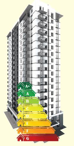 В разделе 4 теперь будут показатели характеризующие удельную величину расхода энергетических ресурсов в здании и сооружении?