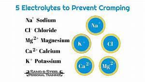 Electrolytes To Improve Performance