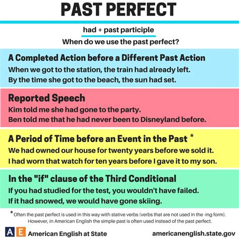 American English At State  English Grammar  Pinterest  English, English Grammar And Language