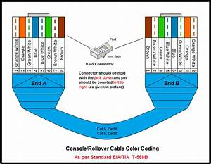 Utp Cable Color Coding