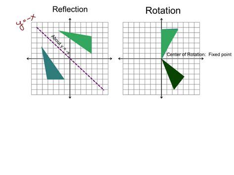 Geometry Worksheets Translation Rotation Reflection  Transformation Rotation Worksheet With