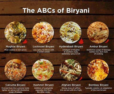 biryanis  india    derived