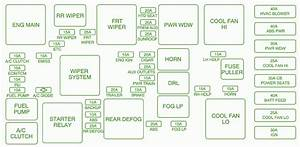 2001 Impala Fuse Diagram Wiring Diagrams Schematics