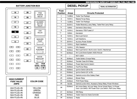 ford   fuse box diagram fuse box  wiring diagram
