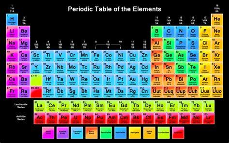 periodic table windows  theme themepackme