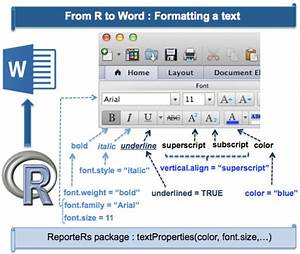 Create and format word documents using r software and for R word documents