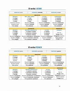 Conjugacion verbos regulares e irregulares