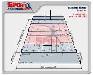 Rugby Field Dimensions