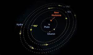 Vulcan Loses In Pluto Moons Name Game. Did the IAU Choose ...