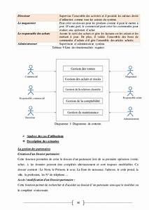 Suivi Dossier Prime A La Conversion : rapport de pfe format doc 2013 ~ Medecine-chirurgie-esthetiques.com Avis de Voitures