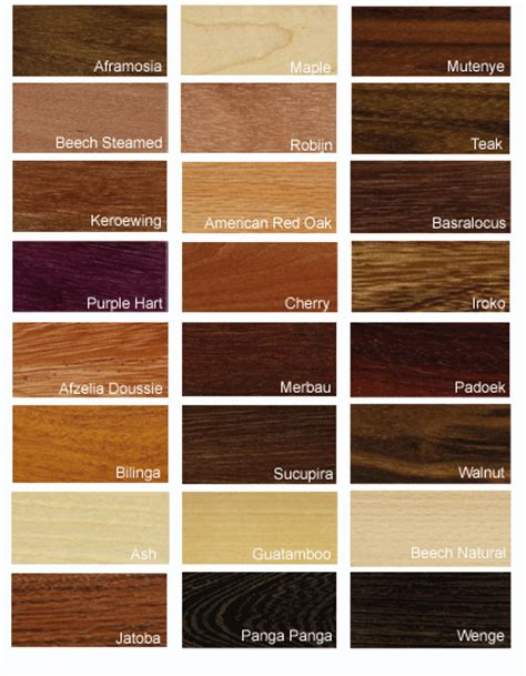 parquet flooring colors wood floor sles madeiras naturais pinterest woods built ins and wood design