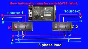 railway life alp how to work automatic transfer switch With how does ats work